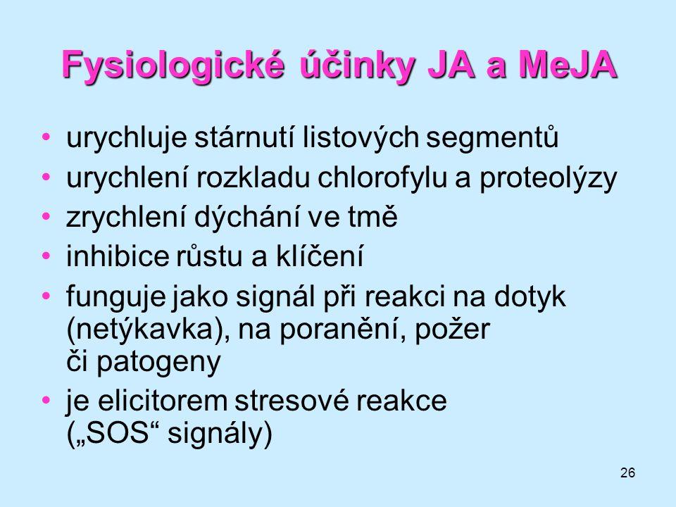 Fysiologické účinky JA a MeJA