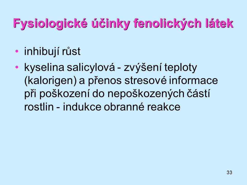 Fysiologické účinky fenolických látek