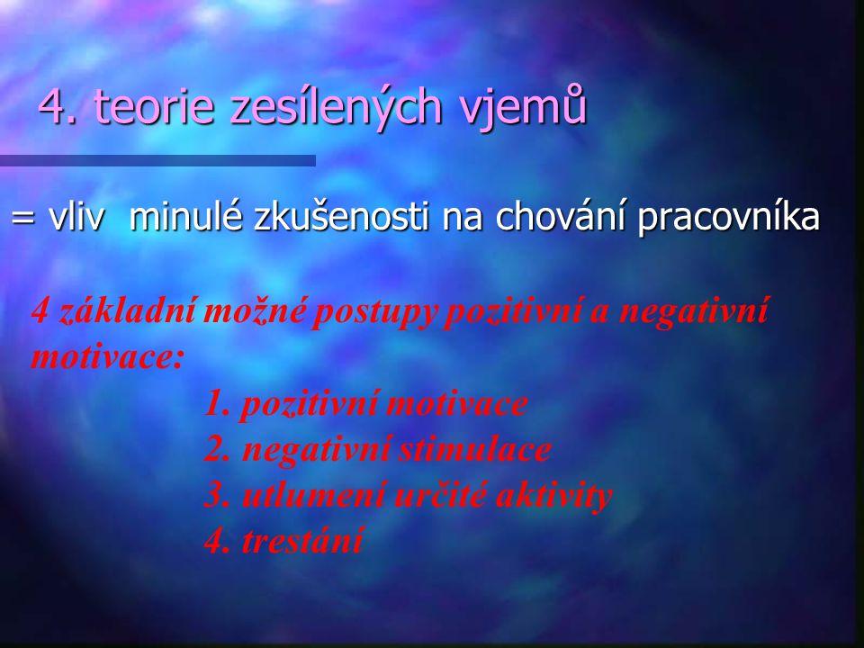4. teorie zesílených vjemů