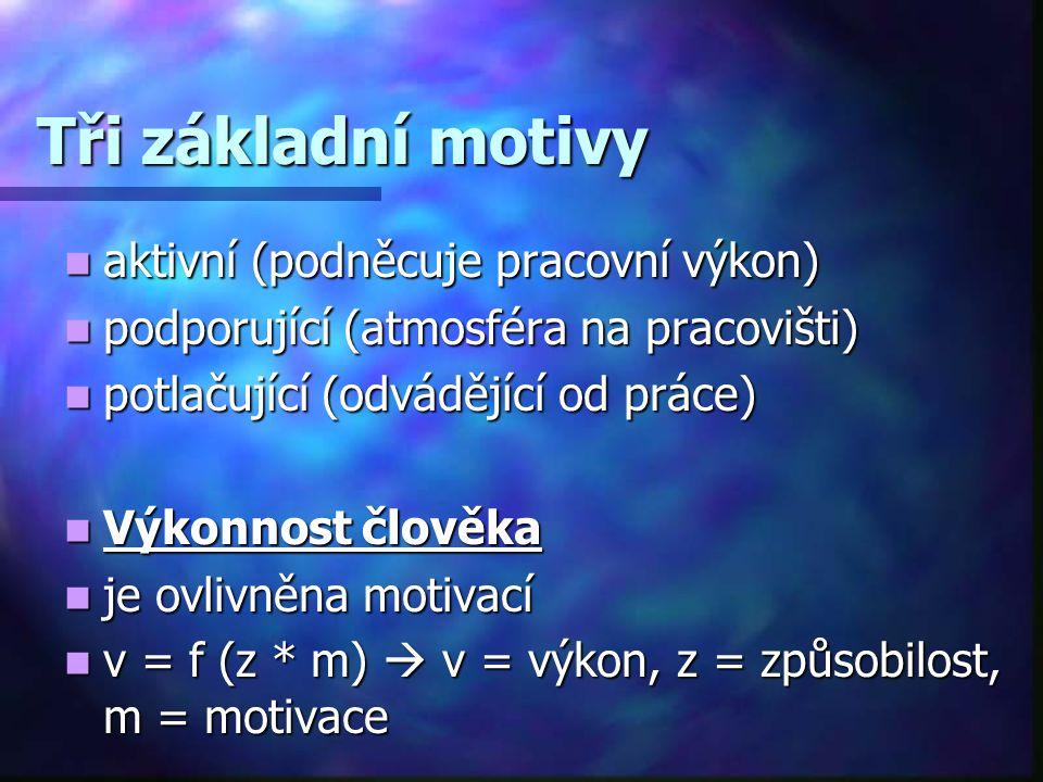 Tři základní motivy aktivní (podněcuje pracovní výkon)