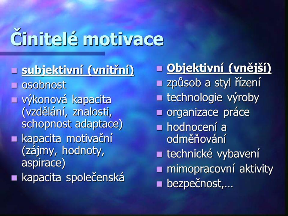 Činitelé motivace Objektivní (vnější) subjektivní (vnitřní)