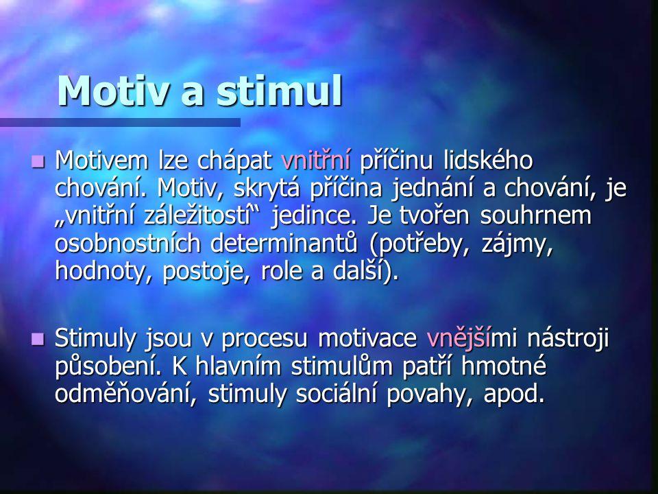 Motiv a stimul