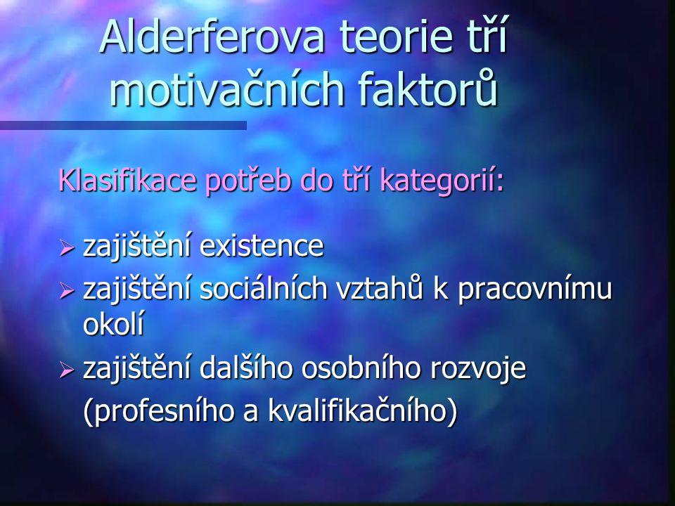 Alderferova teorie tří motivačních faktorů