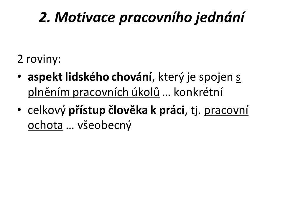 2. Motivace pracovního jednání