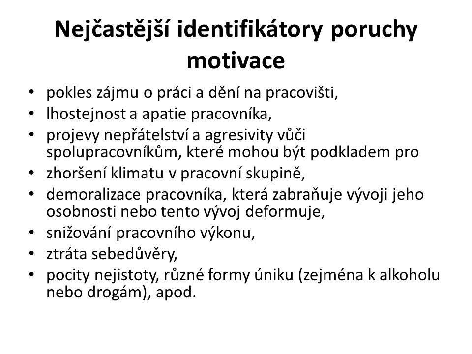 Nejčastější identifikátory poruchy motivace