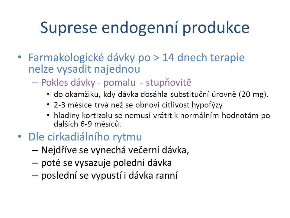 Suprese endogenní produkce