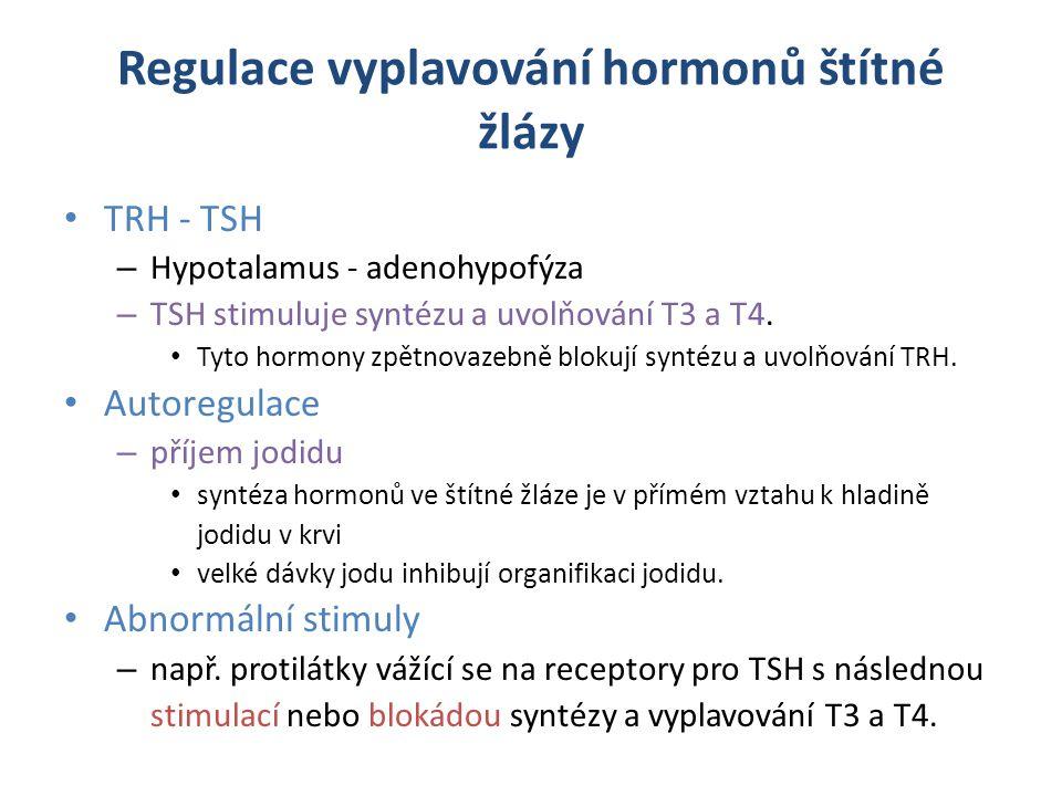 Regulace vyplavování hormonů štítné žlázy