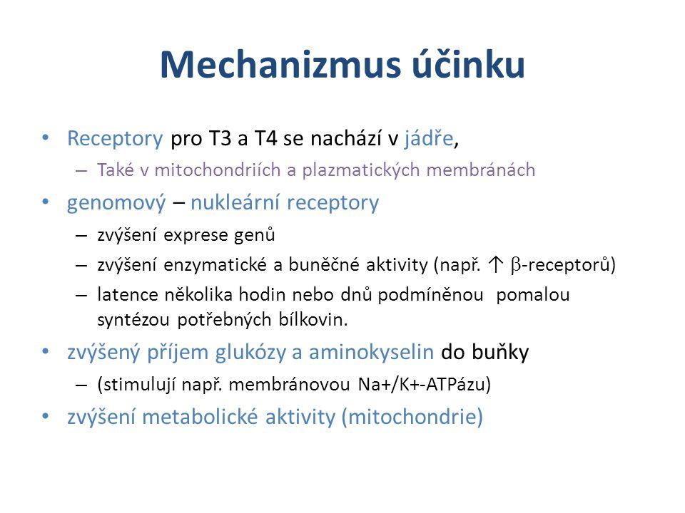 Mechanizmus účinku Receptory pro T3 a T4 se nachází v jádře,