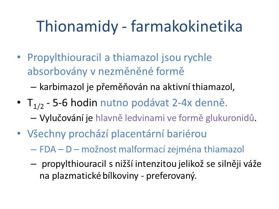 Thionamidy - farmakokinetika