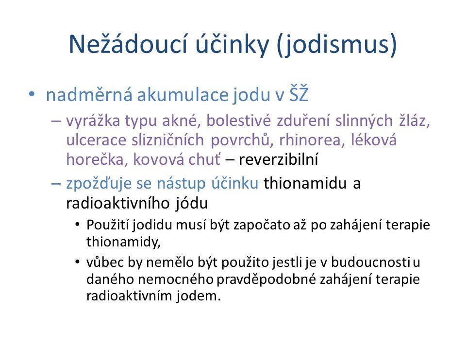 Nežádoucí účinky (jodismus)