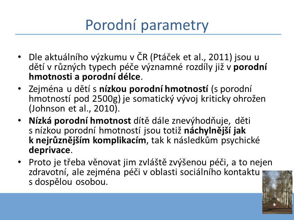 Porodní parametry