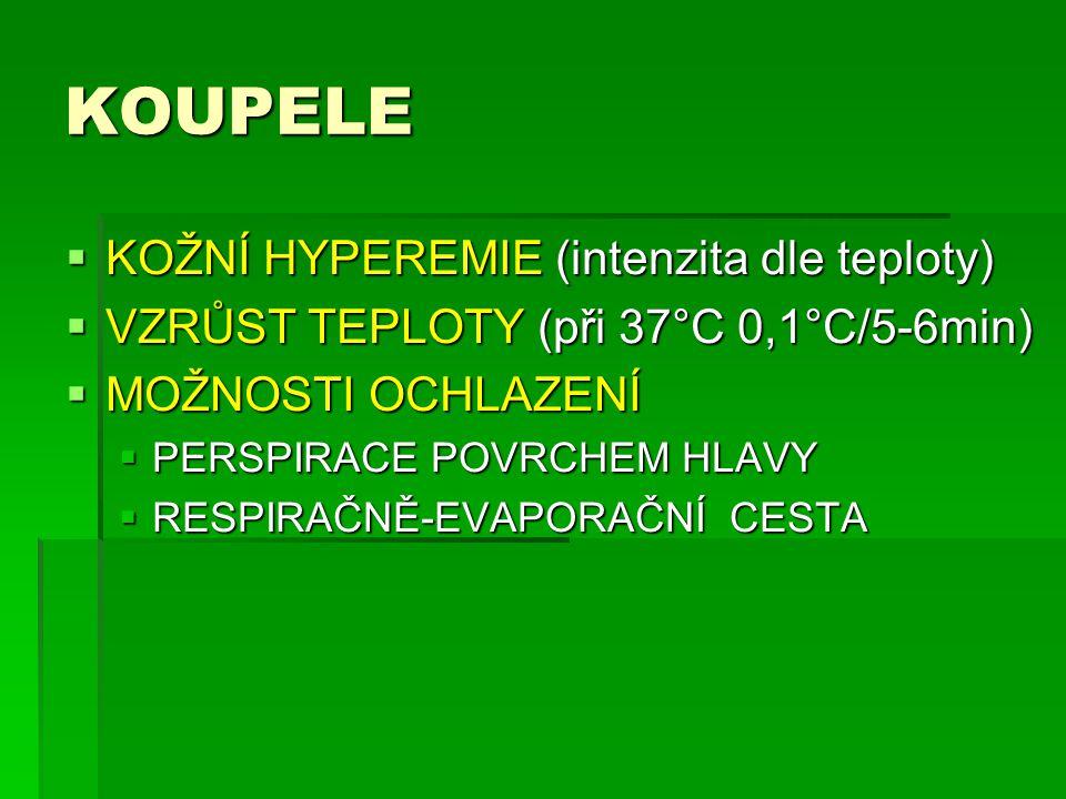 KOUPELE KOŽNÍ HYPEREMIE (intenzita dle teploty)