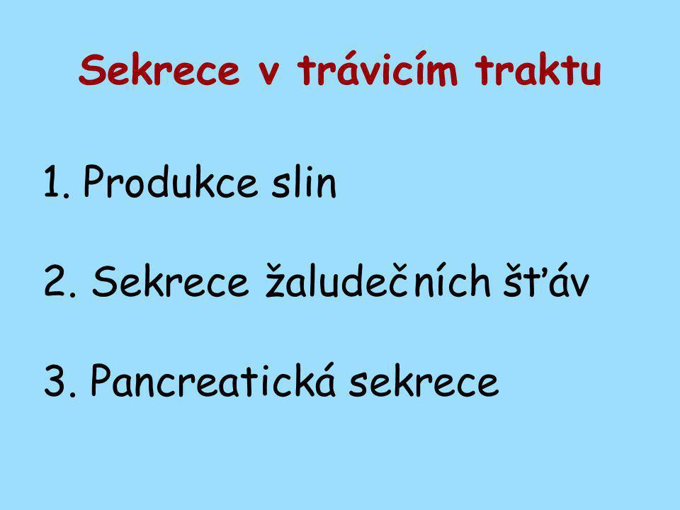 1. Produkce slin 2. Sekrece žaludečních šťáv 3. Pancreatická sekrece