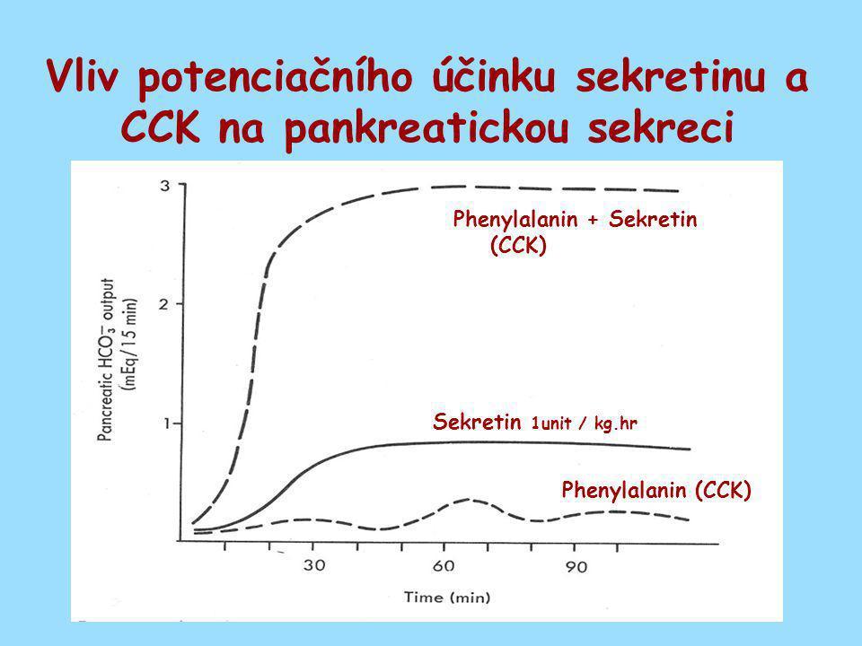 Vliv potenciačního účinku sekretinu a CCK na pankreatickou sekreci