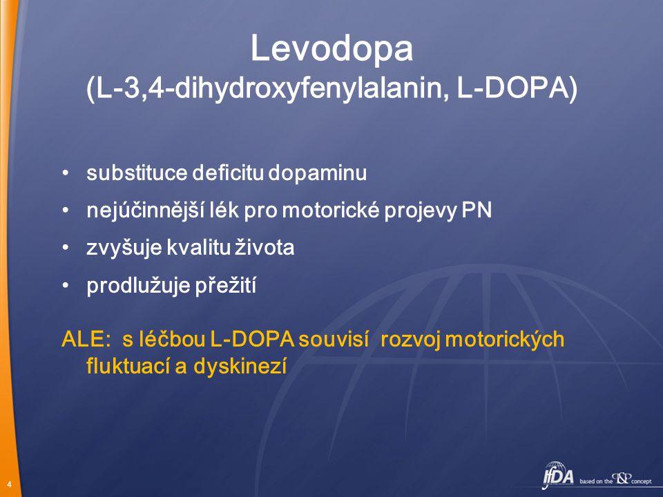 Levodopa (L-3,4-dihydroxyfenylalanin, L-DOPA)