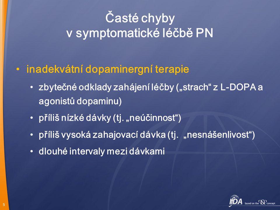 Časté chyby v symptomatické léčbě PN