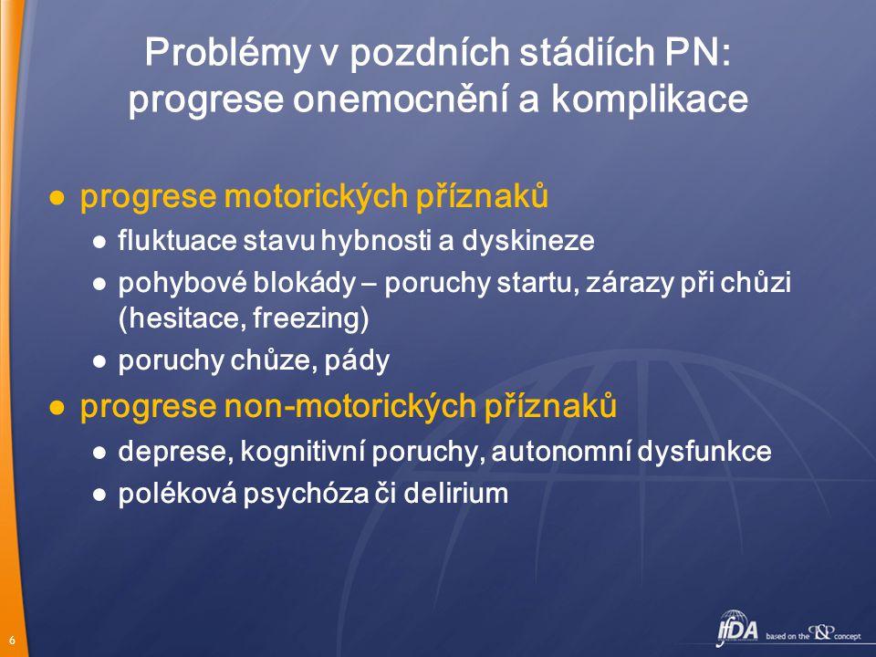 Problémy v pozdních stádiích PN: progrese onemocnění a komplikace