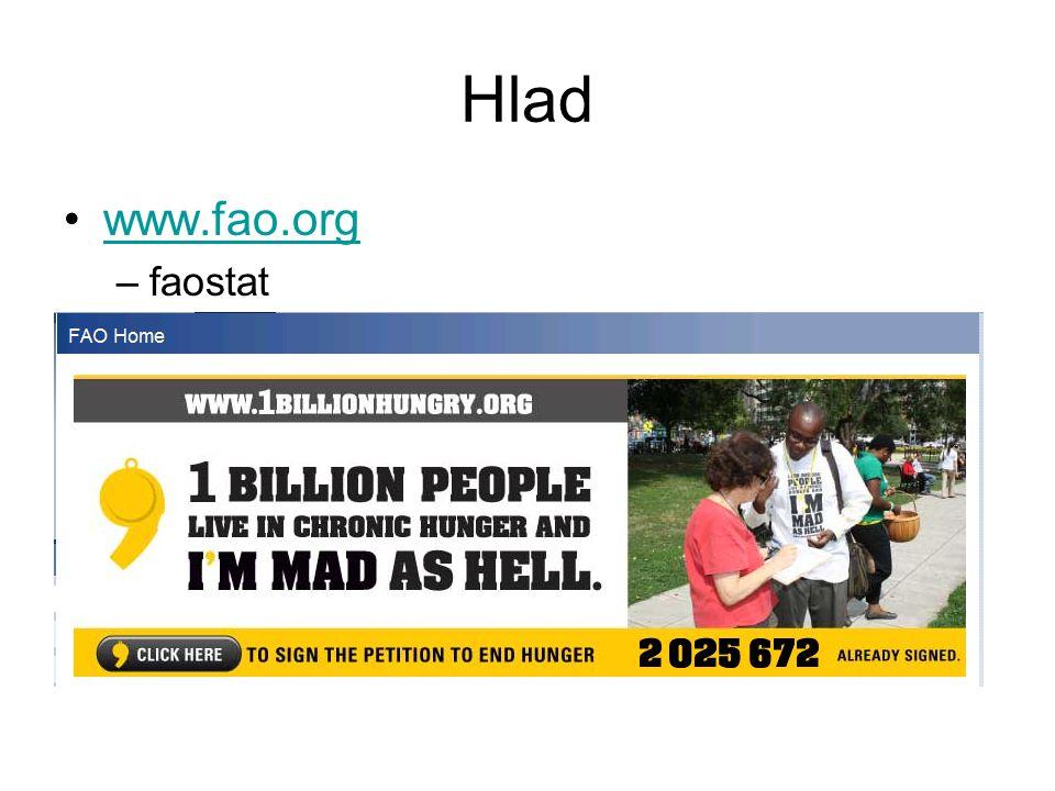 Hlad www.fao.org faostat