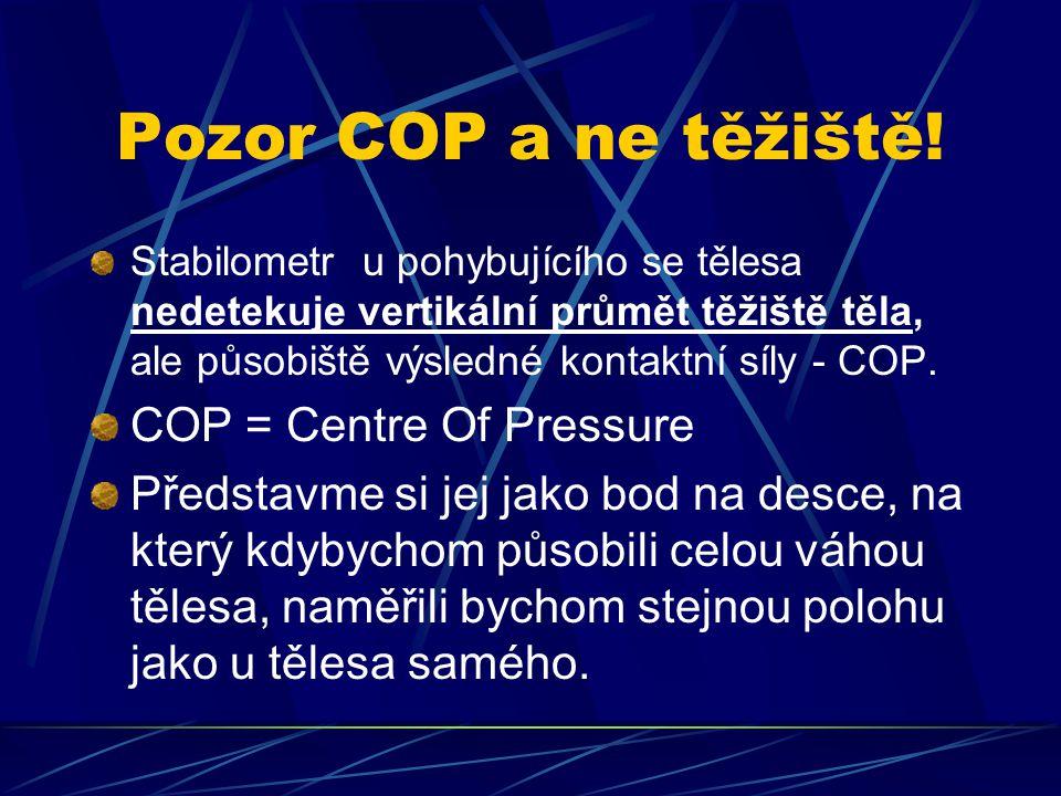 Pozor COP a ne těžiště! COP = Centre Of Pressure