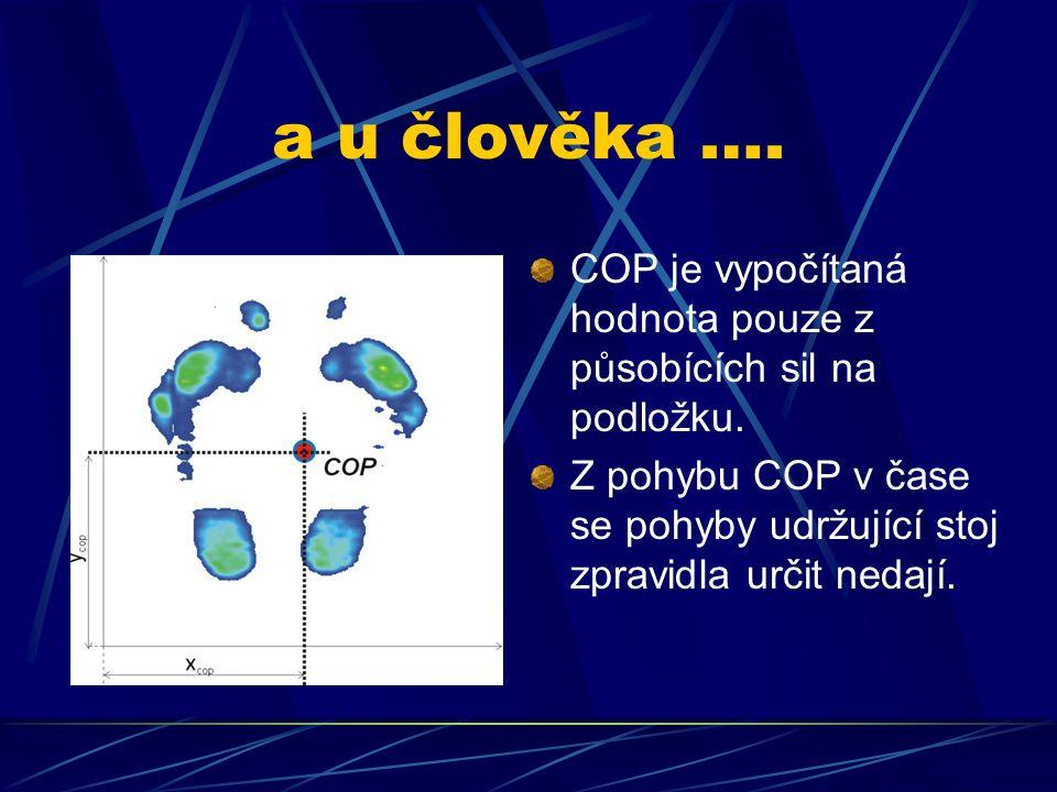 a u člověka …. COP je vypočítaná hodnota pouze z působících sil na podložku.