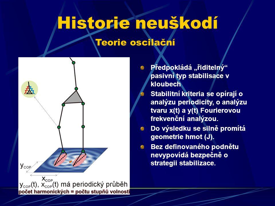 Historie neuškodí Teorie oscilační