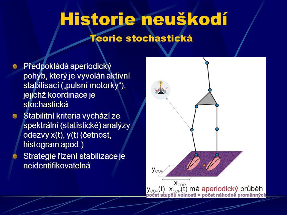 Historie neuškodí Teorie stochastická