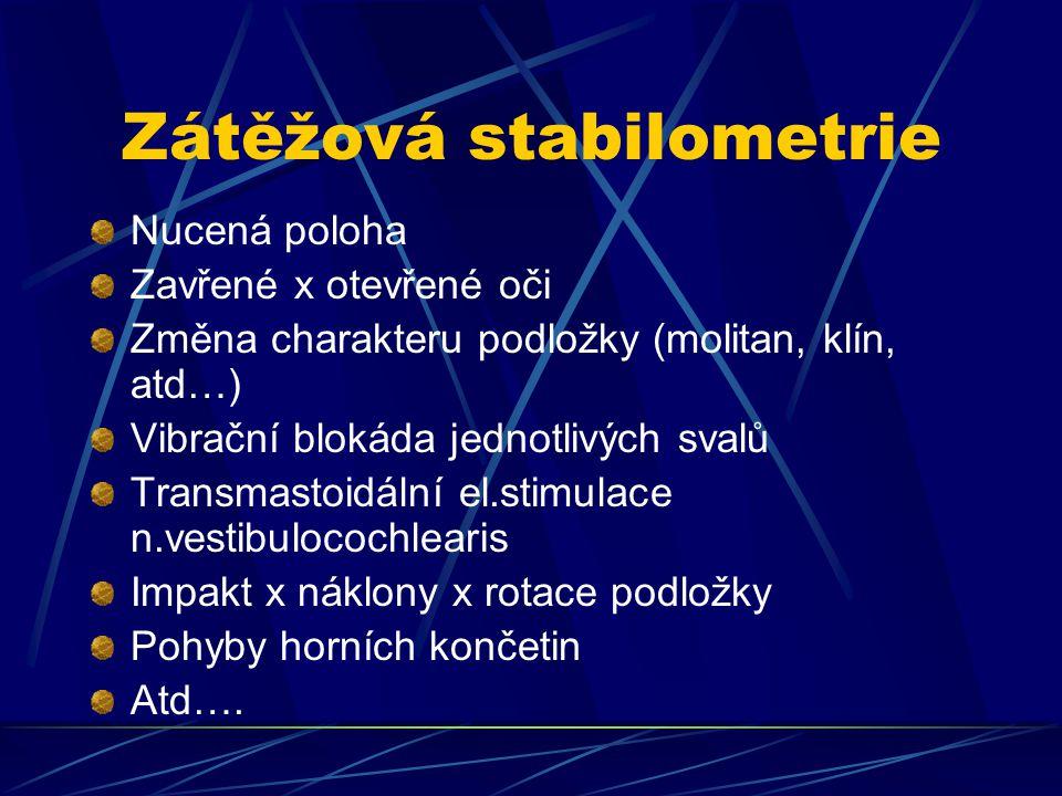 Zátěžová stabilometrie
