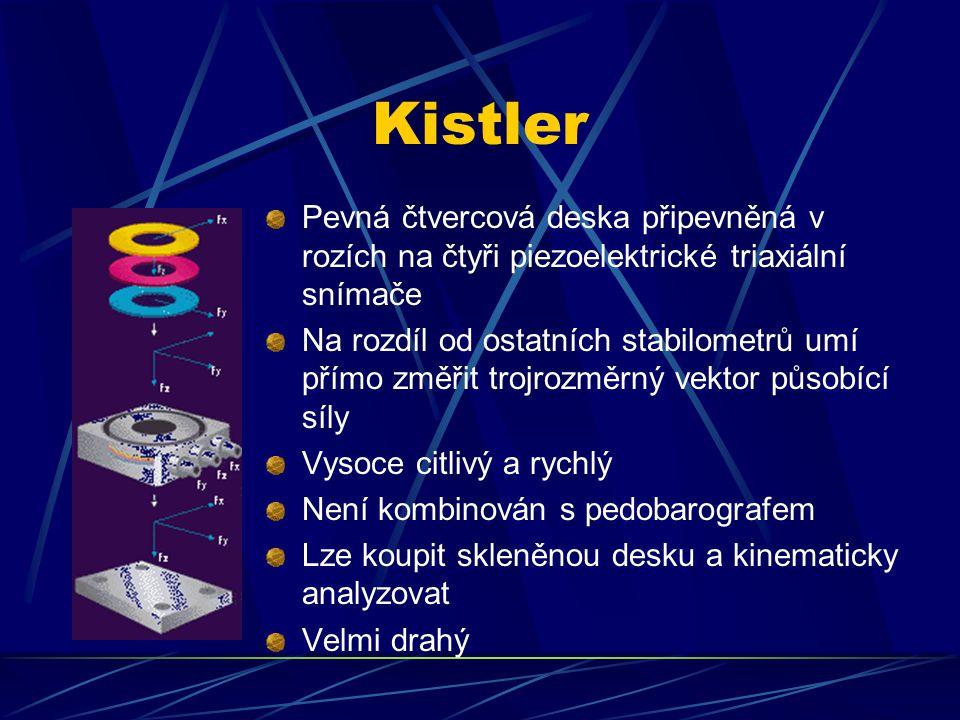 Kistler Pevná čtvercová deska připevněná v rozích na čtyři piezoelektrické triaxiální snímače.