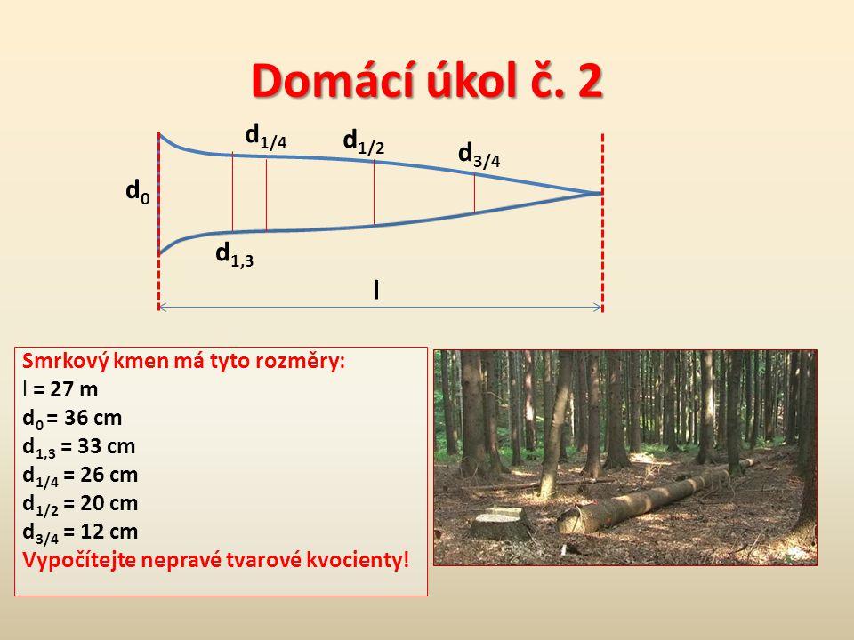 Domácí úkol č. 2 d1/4 d1/2 d3/4 d0 d1,3 l