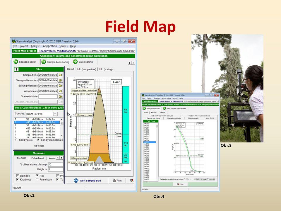 Field Map Obr.3 Obr.2 Obr.4