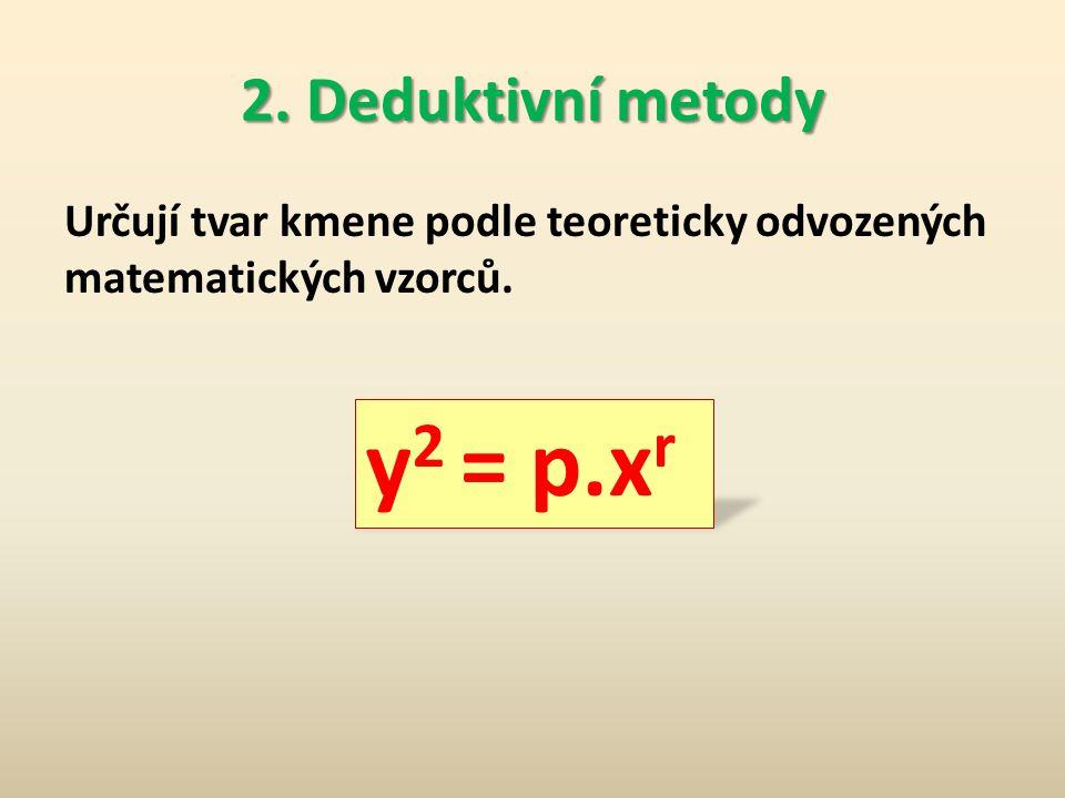 y2 = p.xr 2. Deduktivní metody