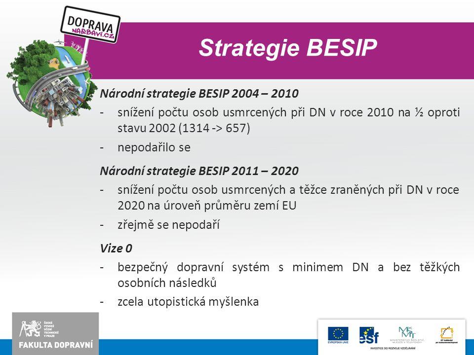 Strategie BESIP Národní strategie BESIP 2004 – 2010