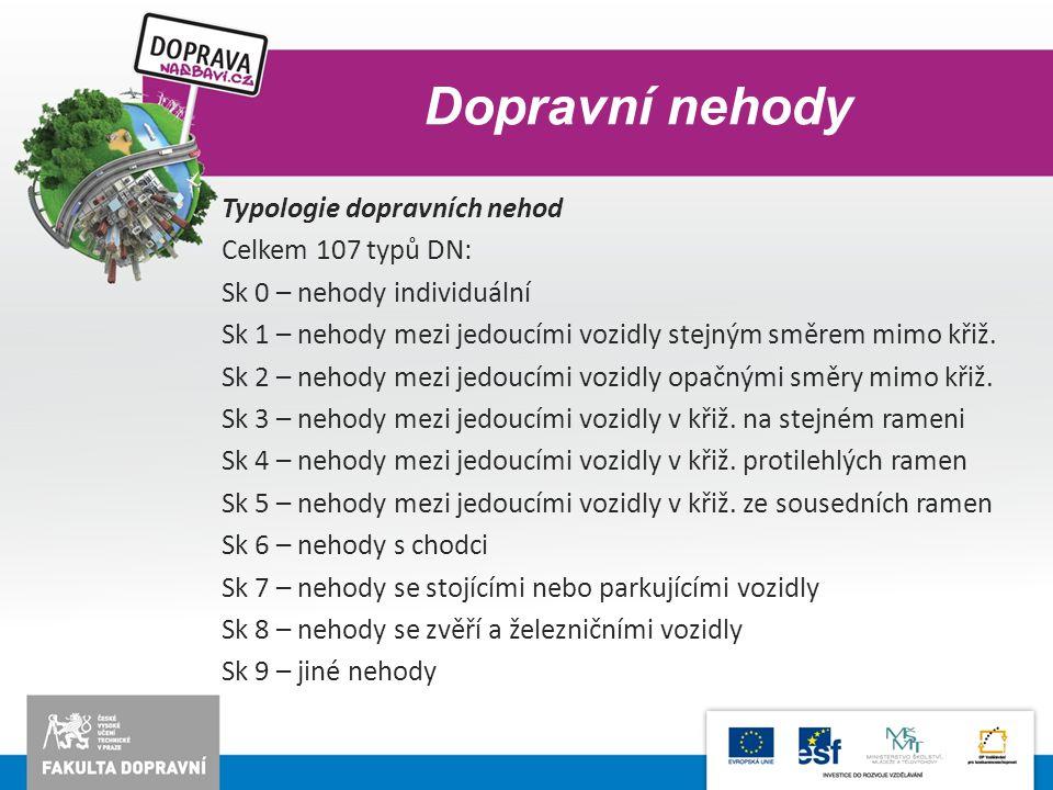 Dopravní nehody Typologie dopravních nehod Celkem 107 typů DN: