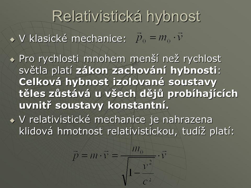 Relativistická hybnost