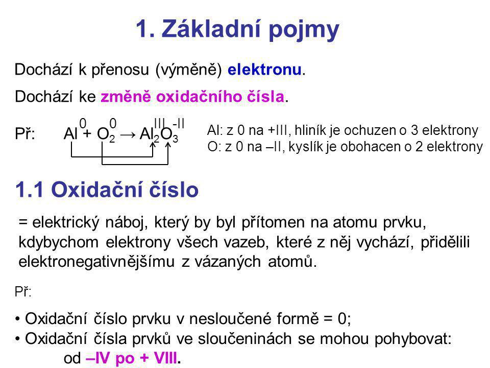 1. Základní pojmy 1.1 Oxidační číslo