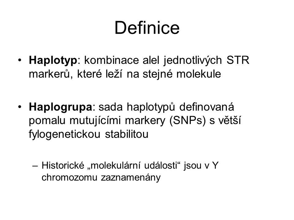 Definice Haplotyp: kombinace alel jednotlivých STR markerů, které leží na stejné molekule.