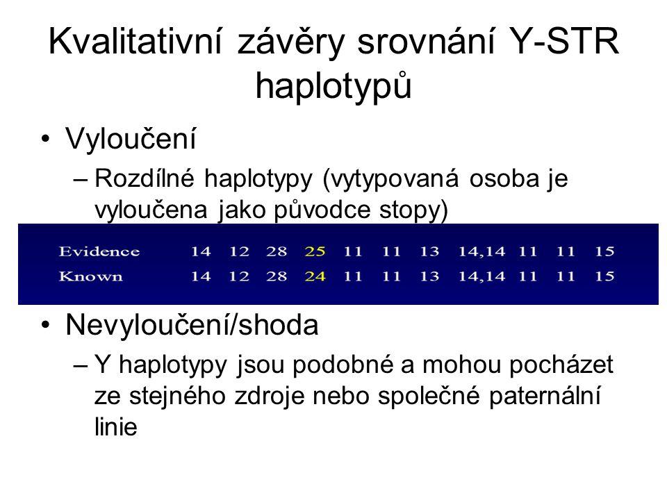 Kvalitativní závěry srovnání Y-STR haplotypů