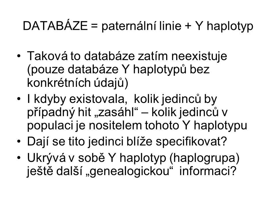 DATABÁZE = paternální linie + Y haplotyp