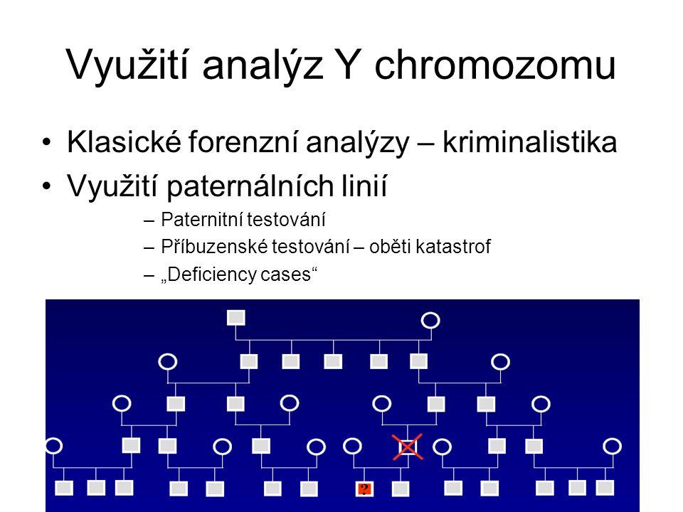 Využití analýz Y chromozomu