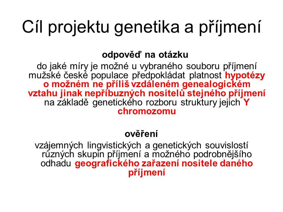 Cíl projektu genetika a příjmení