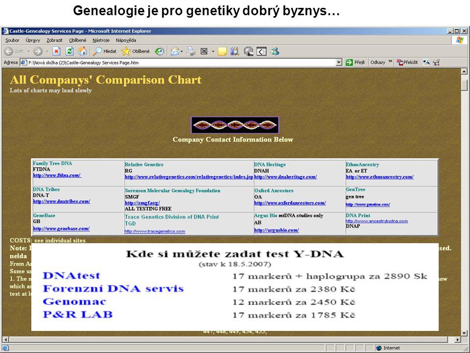 Genealogie je pro genetiky dobrý byznys…