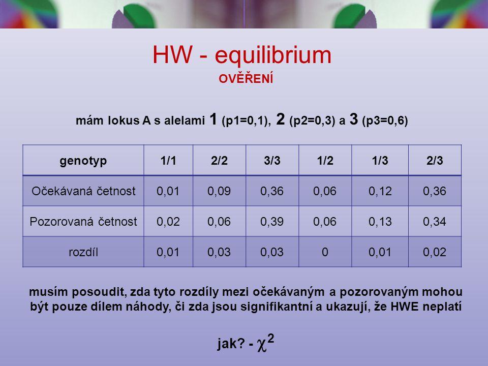 mám lokus A s alelami 1 (p1=0,1), 2 (p2=0,3) a 3 (p3=0,6)