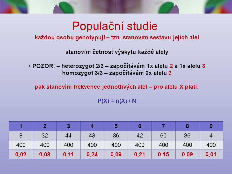 Populační studie každou osobu genotypuji – tzn. stanovím sestavu jejích alel. stanovím četnost výskytu každé alely.