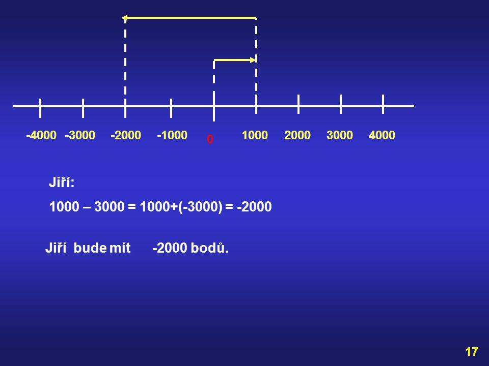 Jiří: 1000 – 3000 = 1000+(-3000) = -2000 Jiří bude mít -2000 bodů.