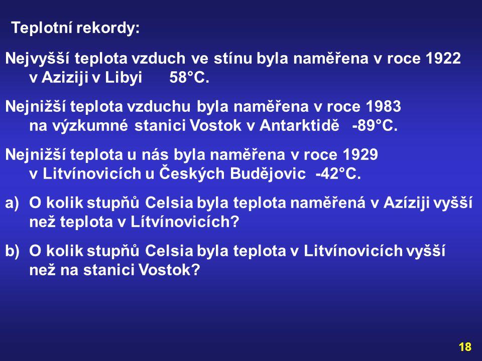 Teplotní rekordy: Nejvyšší teplota vzduch ve stínu byla naměřena v roce 1922 v Aziziji v Libyi 58°C.