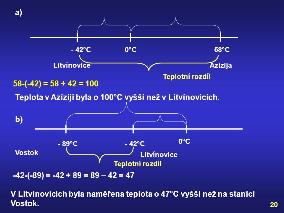Teplota v Azíziji byla o 100°C vyšší než v Litvínovicích.