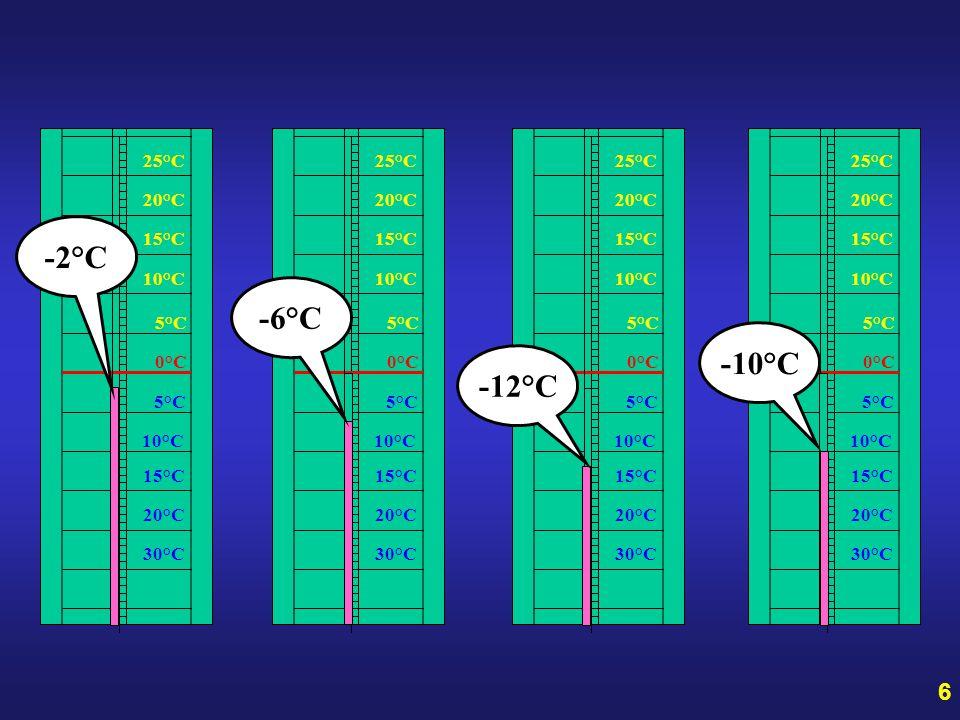 -2°C -6°C -10°C -12°C 0°C 5°C 0°C 5°C 0°C 5°C 0°C 5°C 6 10°C 15°C 20°C