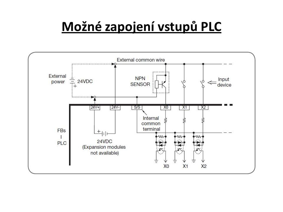 Možné zapojení vstupů PLC