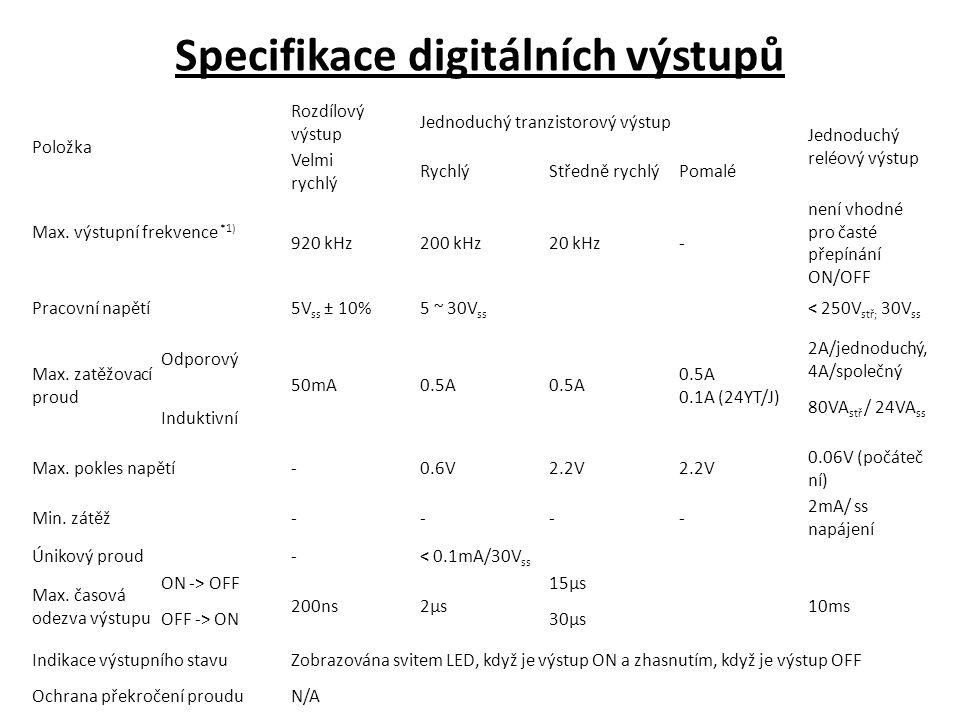 Specifikace digitálních výstupů