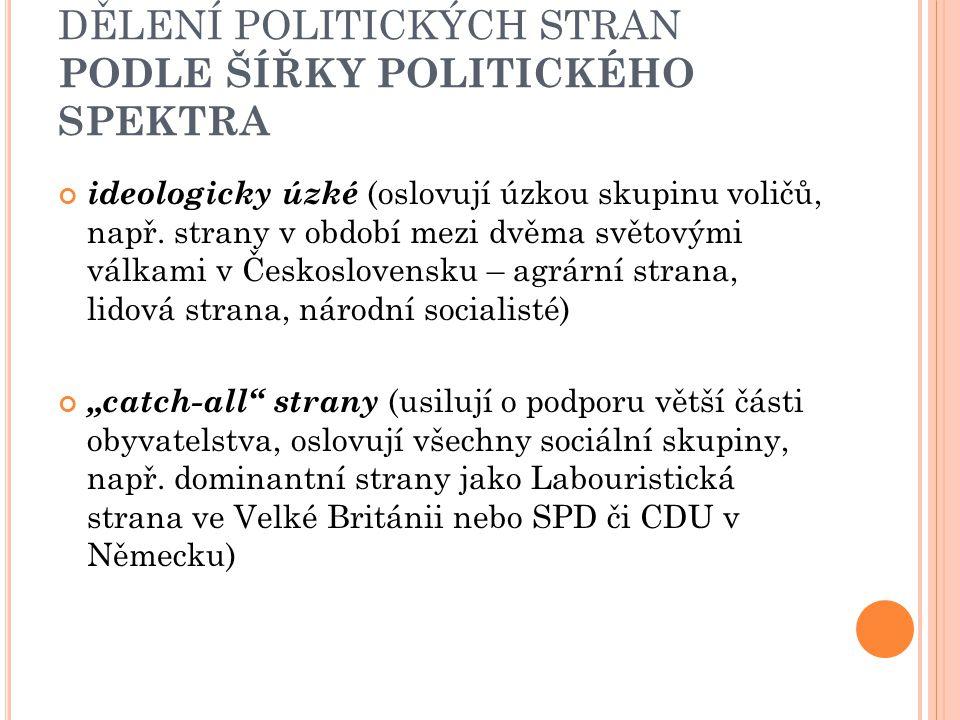 DĚLENÍ POLITICKÝCH STRAN PODLE ŠÍŘKY POLITICKÉHO SPEKTRA